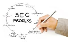 Effective and Cheap SEO Strategies