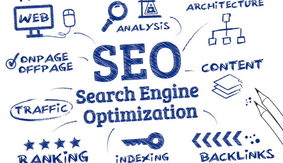 Search Engine Optimization Can Lift Your Website Above Competitors