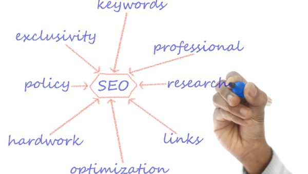 Importance of Having a Winning SEO Strategy