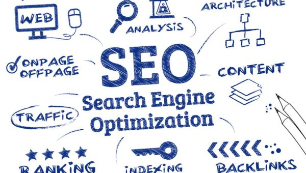 How to Get Content Marketing Efforts to Work with a Complete SEO Strategy