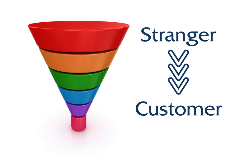 Do You Have Clickfunnels Alternatives When Making A Marketing Strategy?