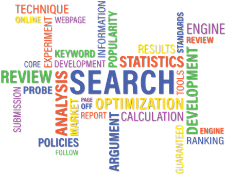 Keyword Research and How to Do it